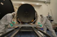 After fifty years of union, UAE heads to Mars